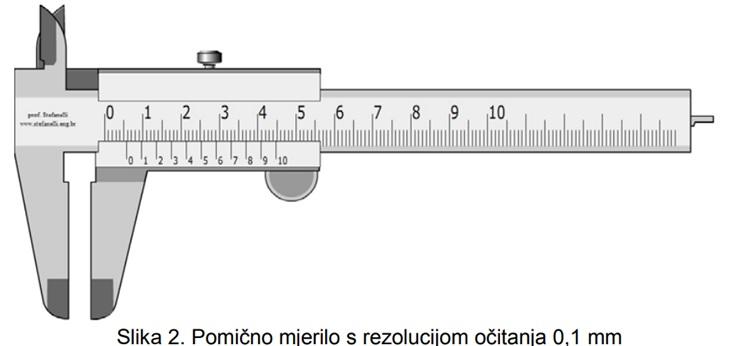 Pomično mjerilo 1